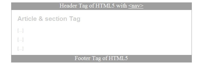 html5-solution-in-ie