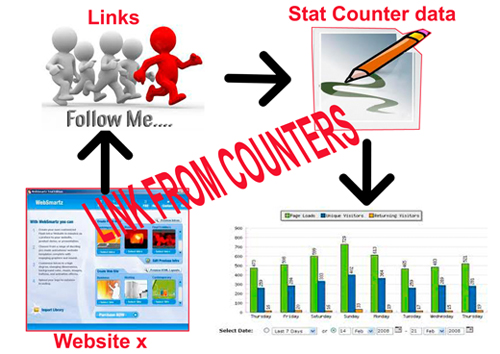 how to add a hit counter to godaddy website
