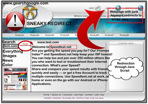how to stop redirects in webpages