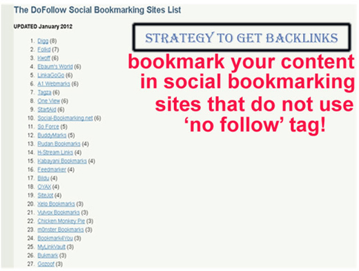 Social Bookmarking Spam and detection techniques| social bookmarking