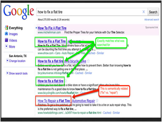 Spam tagging identifying email spam tags tag spam basics