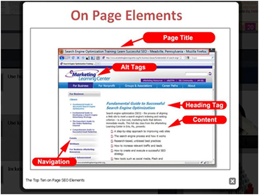 On-Page SEO Checklist| spamming on-page elements