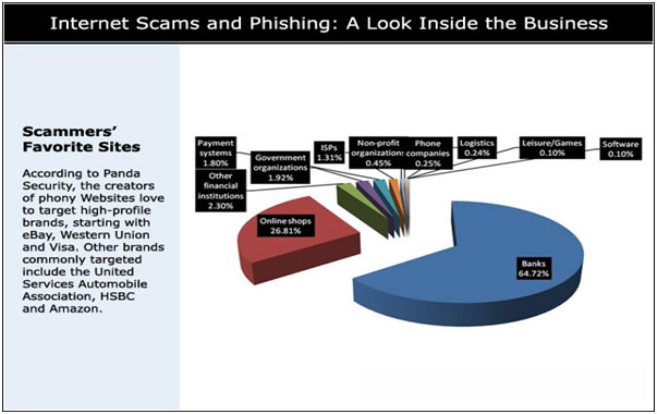 phishing and free ring tines Icloud phishing unlock 432 likes 5 talking about this icloud unlocke.
