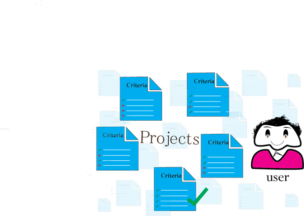 risk paper project management Scientific papers (wwwscientificpapersorg) journal of knowledge  of how can  be used probability- impact matrix as qualitative risk analysis method  even if  the project manager seems trapped in these constraints, he can maintain the.