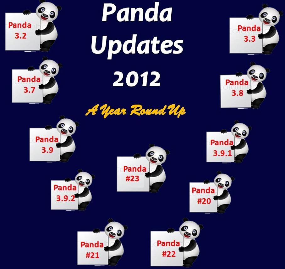 panda updates 2012