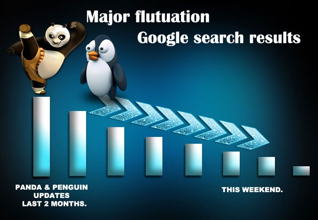 Major-flutuation-Google-search-results