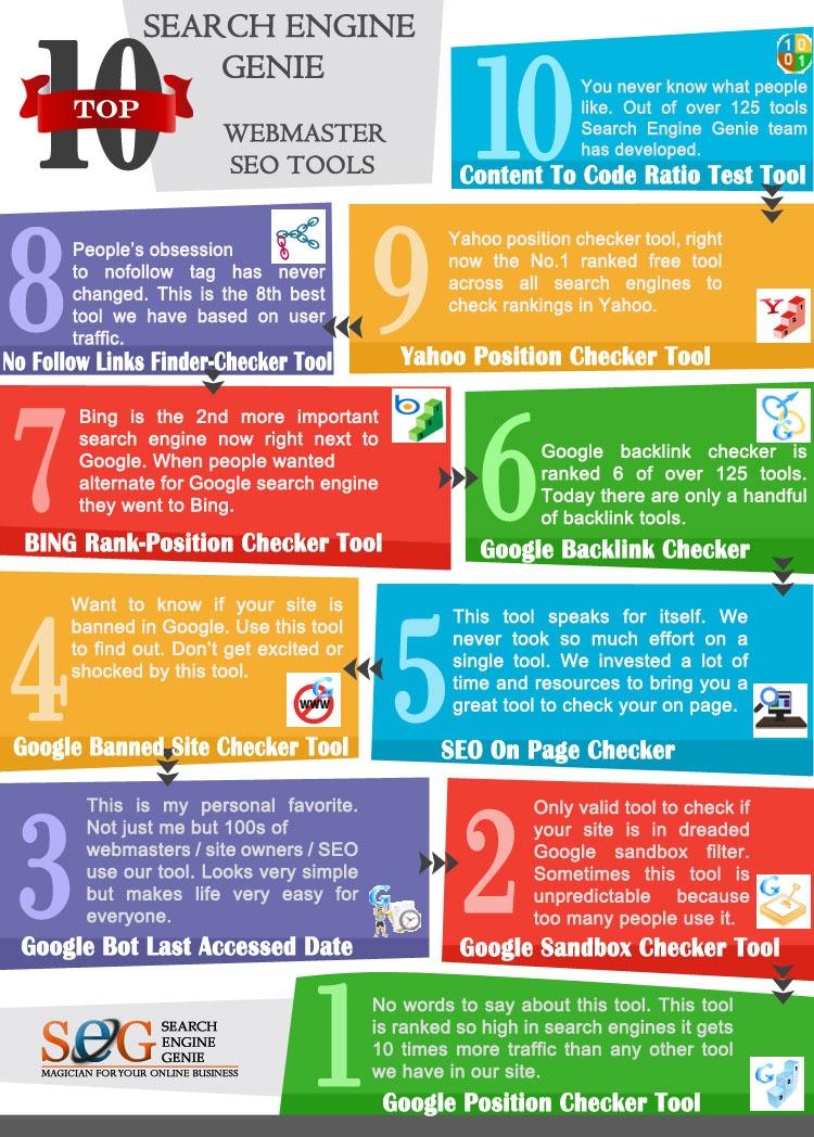 Search engine genie top 10 webmaster SEO tools | SEO BLOG