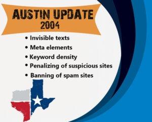 Google Austin Update