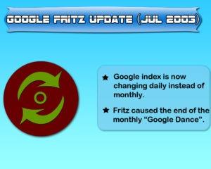 Google Fritz Update