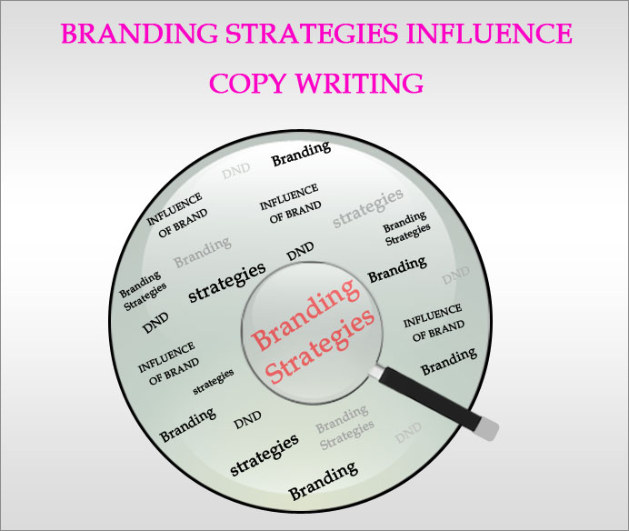 branding-strategies-influence-copy-writing
