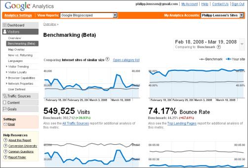 google-analytics-benchmarking-790519 - قرار دادن كد Google Analytics در وبلاگ  - متا